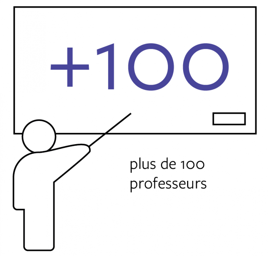 Ruysschaert professeurs